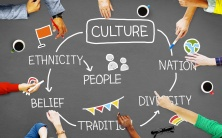 Resources for Cultural Competency